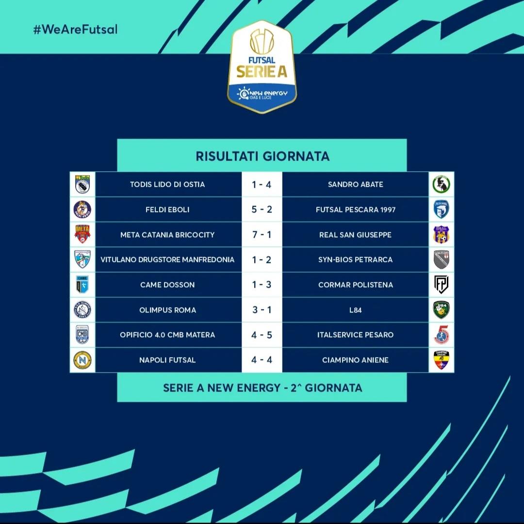 Risultati seconda giornata - Foto Facebook FutsalTv