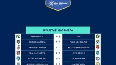 Risultati 3° giornata - Foto Instagram Divisione Calcio a 5